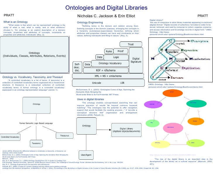 """Ontologies and Digital Libraries Nicholas C. Jackson & Erin Elliot What is an Ontology """" What exists is that which can be ..."""