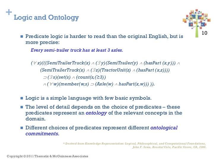 + Logic and Ontology                                                                                                      ...