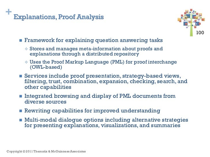 + Explanations, Proof Analysis                                                                             100            ...