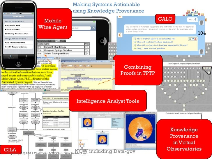 Making Systems Actionable                                        using Knowledge Provenance                    Mobile     ...