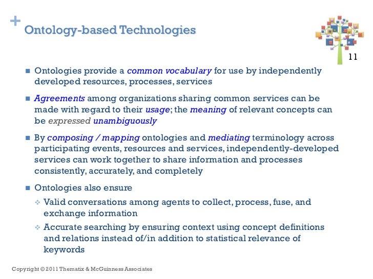 + Ontology-based Technologies                                                                                11 11       ...