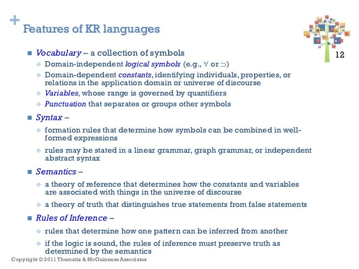 + Features of KR languages        Vocabulary – a collection of symbols                                             12 12 ...