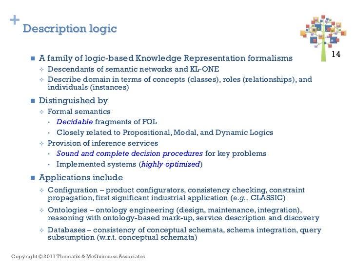 + Description logic         A family of logic-based Knowledge Representation formalisms                      14 14       ...