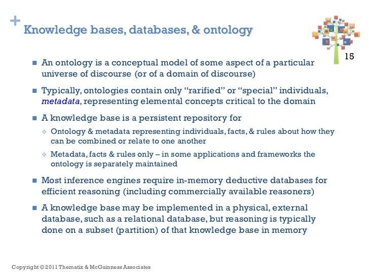 + Knowledge bases, databases, & ontology                                                                                  ...