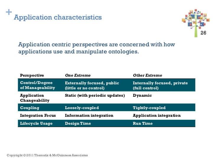+ Application characteristics                                                                                             ...