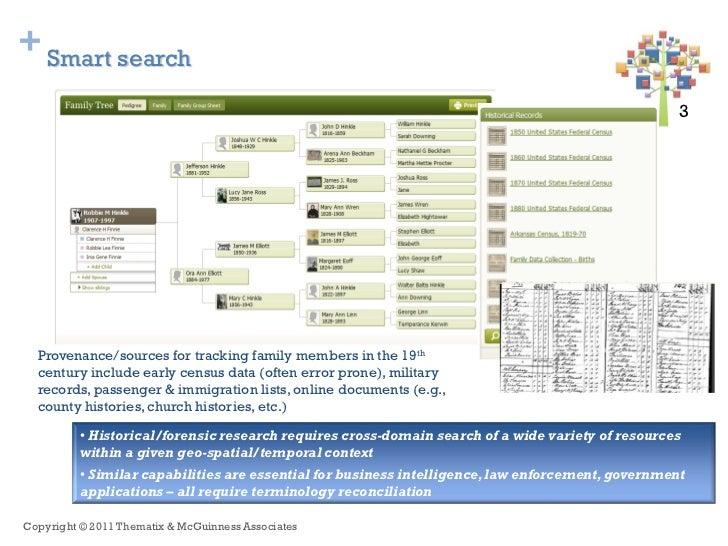 + Smart search                                                                                                    3   3  P...