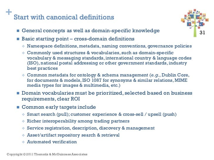 + Start with canonical definitions        General concepts as well as domain-specific knowledge                          ...