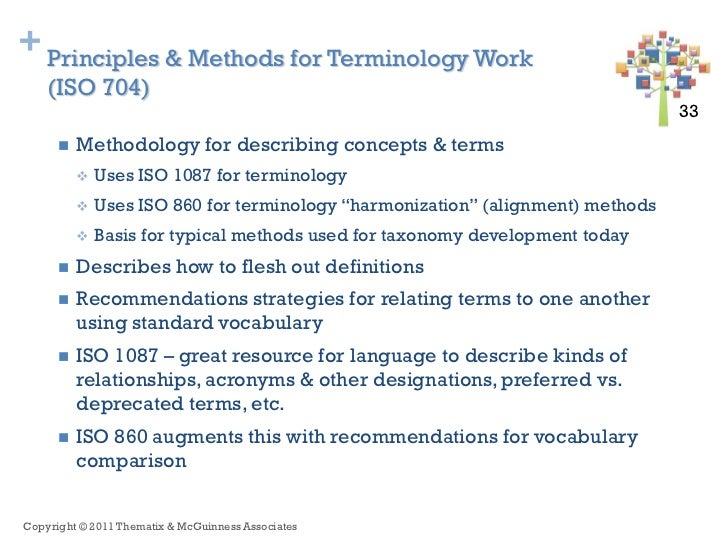 + Principles & Methods for Terminology Work    (ISO 704)                                                                  ...
