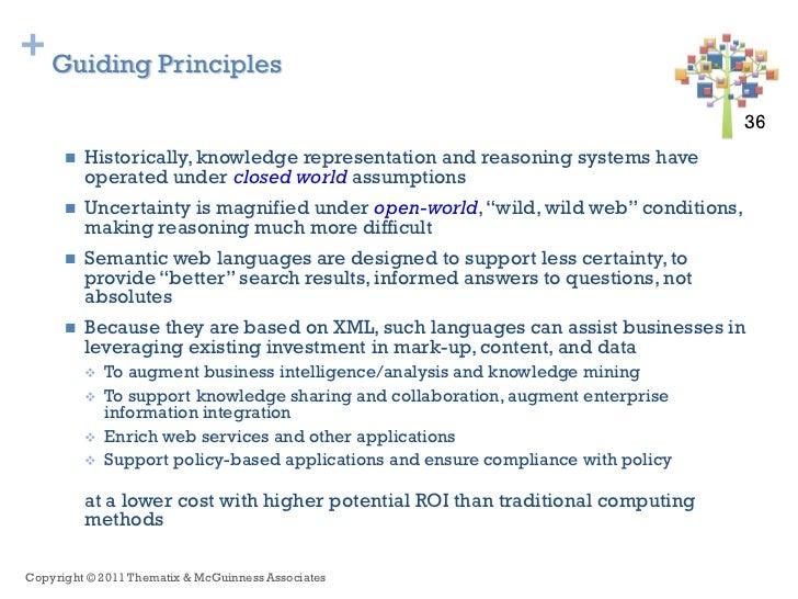 + Guiding Principles                                                                                    36 36         His...