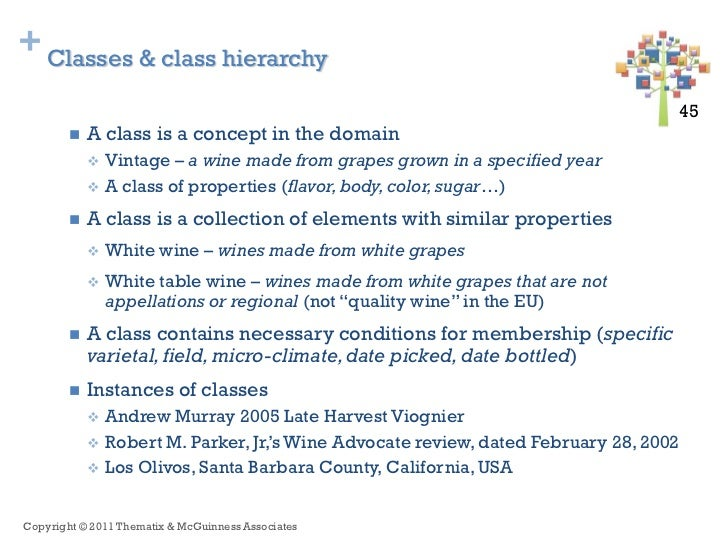 + Classes & class hierarchy                                                                                    45 45      ...
