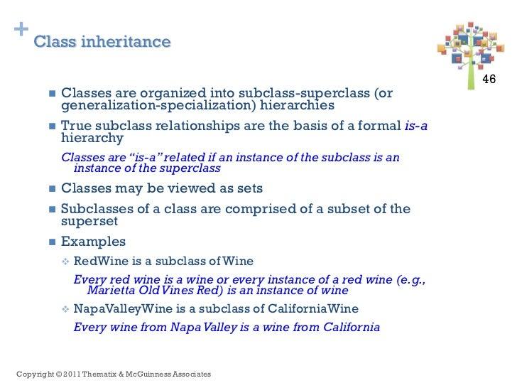 + Class inheritance                                                                                 46 46          Classe...
