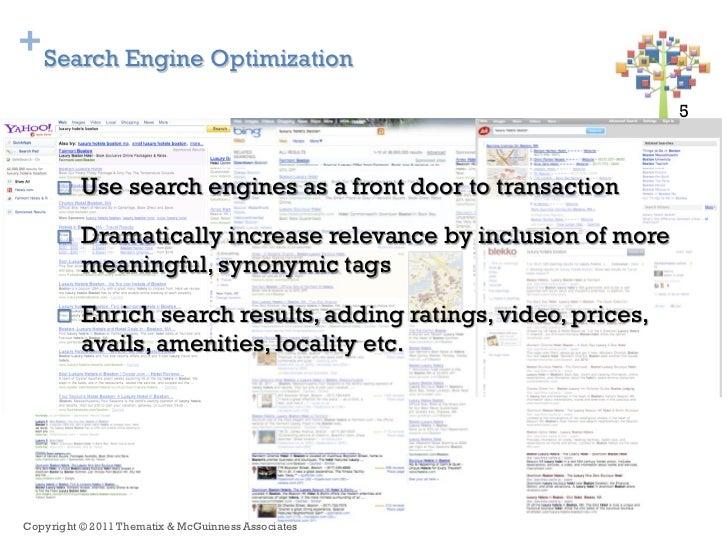 + Search Engine Optimization                                                                  5   5         Use search en...