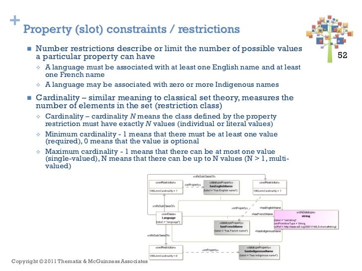 + Property (slot) constraints / restrictions        Number restrictions describe or limit the number of possible values  ...