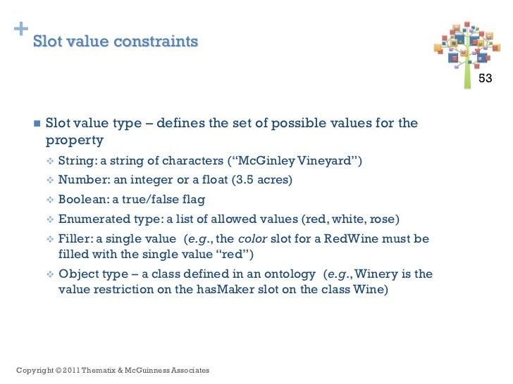 + Slot value constraints                                                                                 53 53       Slot...