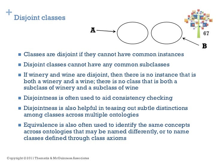 + Disjoint classes                                                    A                          67 67                    ...