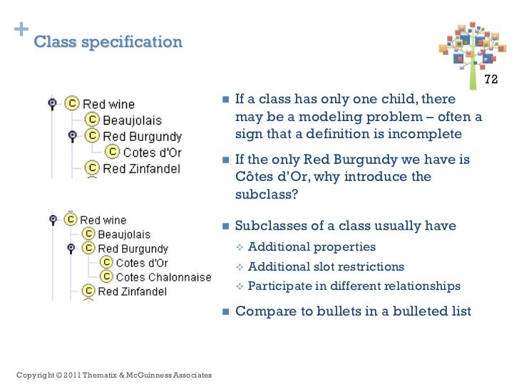 + Class specification                                                                                                     ...
