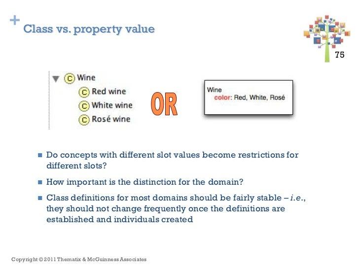 + Class vs. property value                                                                                  75 75         ...