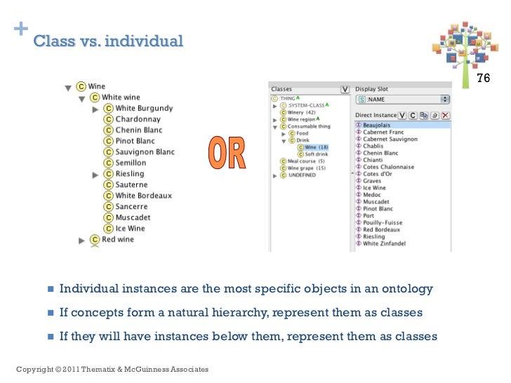 + Class vs. individual                                                                               76 76          Indiv...