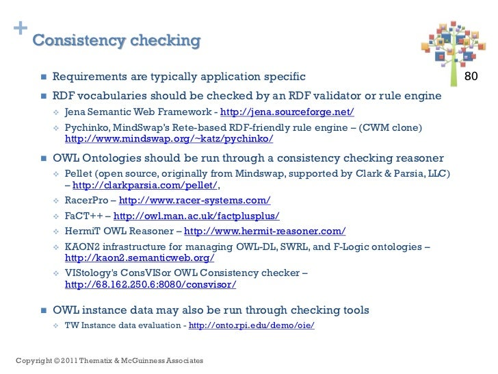 + Consistency checking         Requirements are typically application specific                                        80 ...
