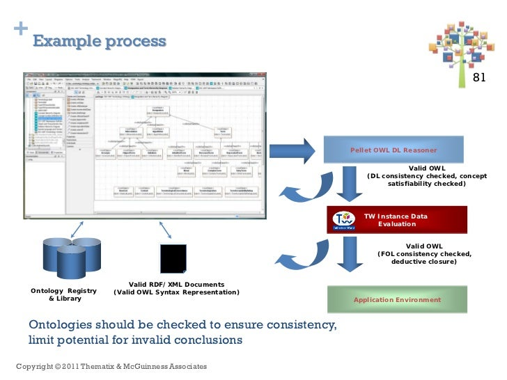 + Example process                                                                                              81 81      ...