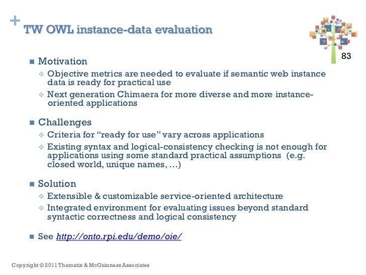 + TW OWL instance-data evaluation                                                                                   83 83 ...