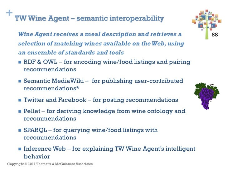 + TW Wine Agent – semantic interoperability      Wine Agent receives a meal description and retrieves a           88 88   ...