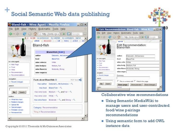 + Social Semantic Web data publishing                                                                                     ...