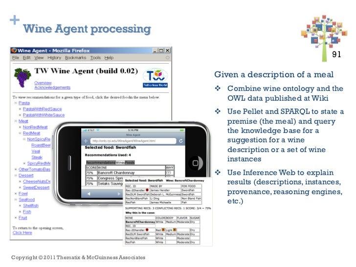 + Wine Agent processing                                                                                    91 91          ...