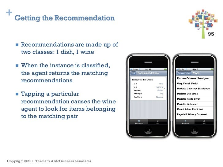 + Getting the Recommendation                                                    95 95       Recommendations are made up o...