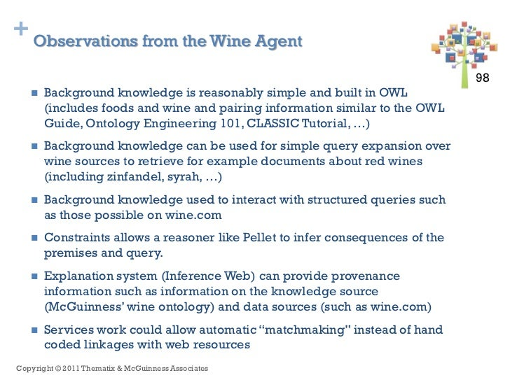 + Observations from the Wine Agent                                                                                98 98   ...