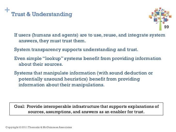+ Trust & Understanding                                                                                 99 99      If user...