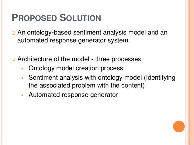 Ontology Based Sentiment Analysis