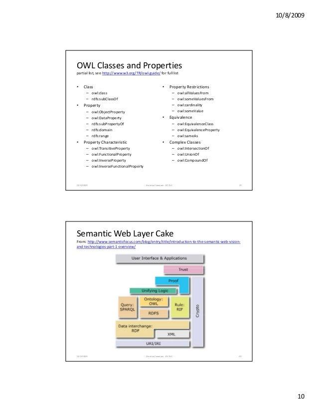 10/8/2009 10 OWLClassesandProperties partiallist,seehttp://www.w3.org/TR/owl‐guide/ forfulllist • Class – owl:cla...