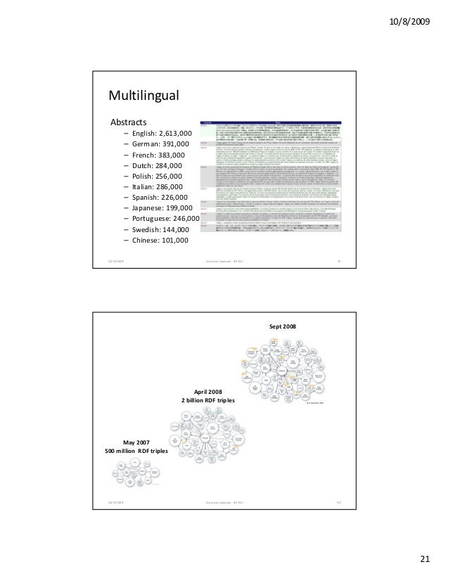 10/8/2009 21 Multilingual Abstracts – English:2,613,000g , , – German:391,000 – French:383,000 – Dutch:284,000 – ...