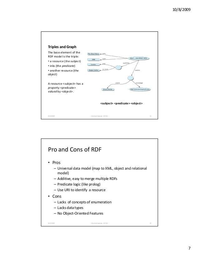 10/8/2009 7 TriplesandGraph Thebaseelementofthe RDFmodelisthetriple: • a resource (the subject)• aresource(t...
