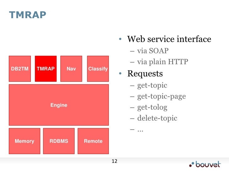 TMRAP<br />Web service interface<br />via SOAP<br />via plain HTTP<br />Requests<br />get-topic<br />get-topic-page<br />g...
