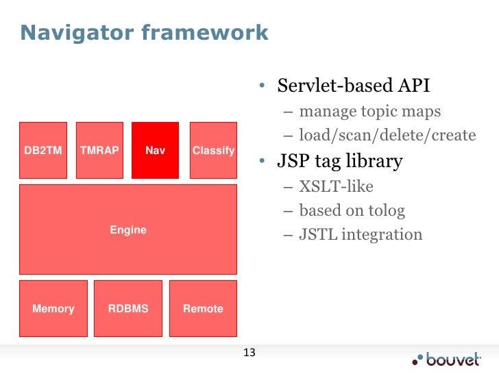 Navigator framework<br />Servlet-based API<br />manage topic maps<br />load/scan/delete/create<br />JSP tag library<br />X...