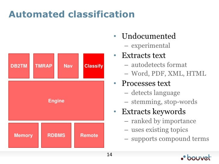 Automated classification<br />Undocumented<br />experimental<br />Extracts text<br />autodetects format<br />Word, PDF, XM...