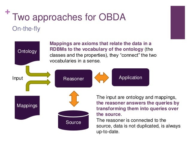 + Two approaches for OBDA On-the-fly Reasoner Source Application Ontology Mappings Input Mappings are axioms that relate t...
