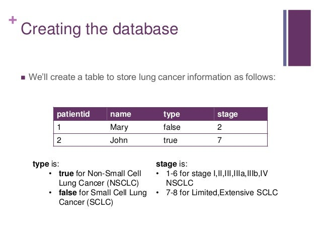 + Creating the table  To create the table (file patient-table1.sql): CREATE TABLE tbl_patient ( patientid INT NOT NULL PR...