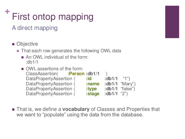 + A direct mapping (cont.)  Seen graphically:  Things to note:  The OWL object is identified by an IRI  Values have OW...