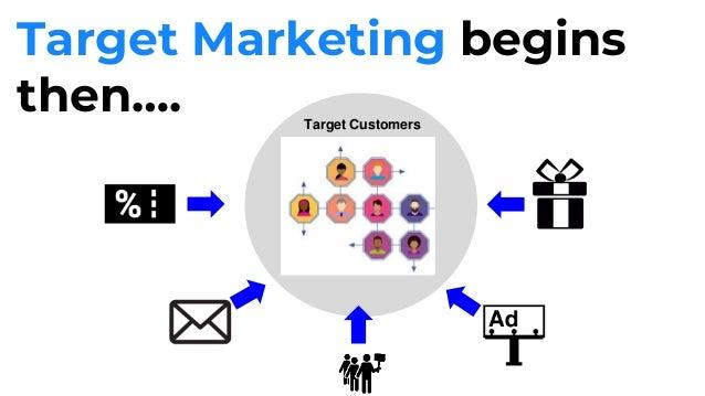 Target Marketing begins then…. Target Customers