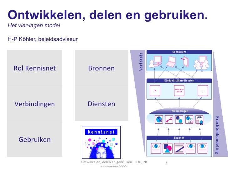 Ontwikkelen, delen en gebruiken. Het vier-lagen model H-P Köhler, beleidsadviseur lagenmodel_transparant.PNG S2.01_KENSpLo...