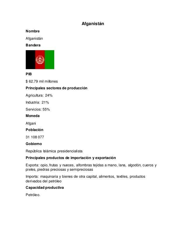 Afganistán Nombre Afganistán Bandera PIB $ 62.79 mil millones Principales sectores de producción Agricultura: 24% Industri...