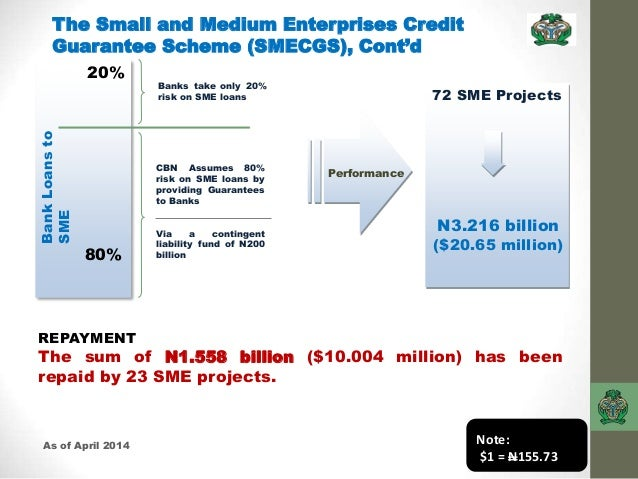 Credit guarantee schemes: experiences and lessons from nigeria.