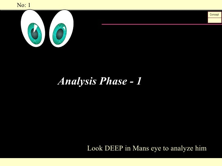 Analysis Phase - 1 Look DEEP in Mans eye to analyze him