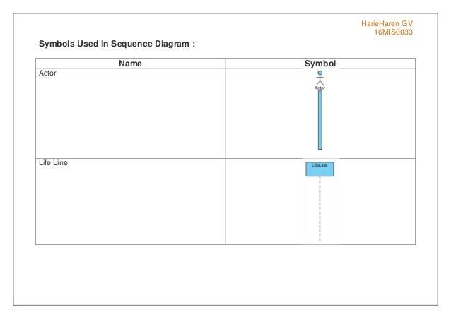 UML Diagrams For Online Course Portal