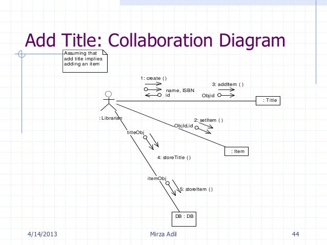 Collaboration diagram library management system product wiring collaboration diagram for bank management system 100 images rh roteryd info collaboration diagram for library management system download sequence and ccuart Choice Image