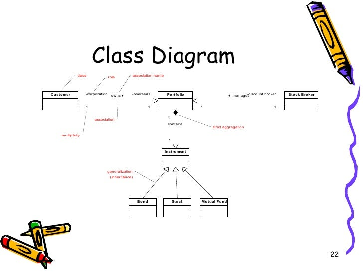 Ooad overview use case diagram 22 class ccuart Choice Image