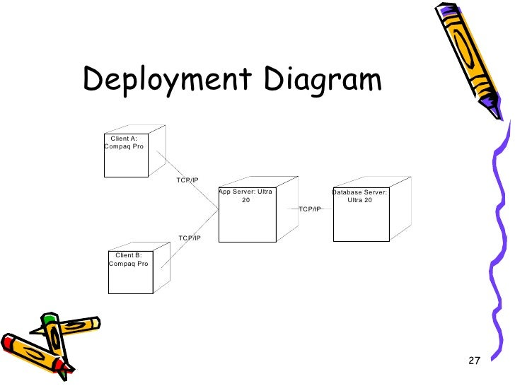 Ooad overview package diagram 27 deployment ccuart Choice Image